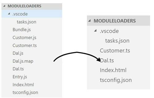 AngularJS Tutorial in VS Code | Angular 2 Using Visual